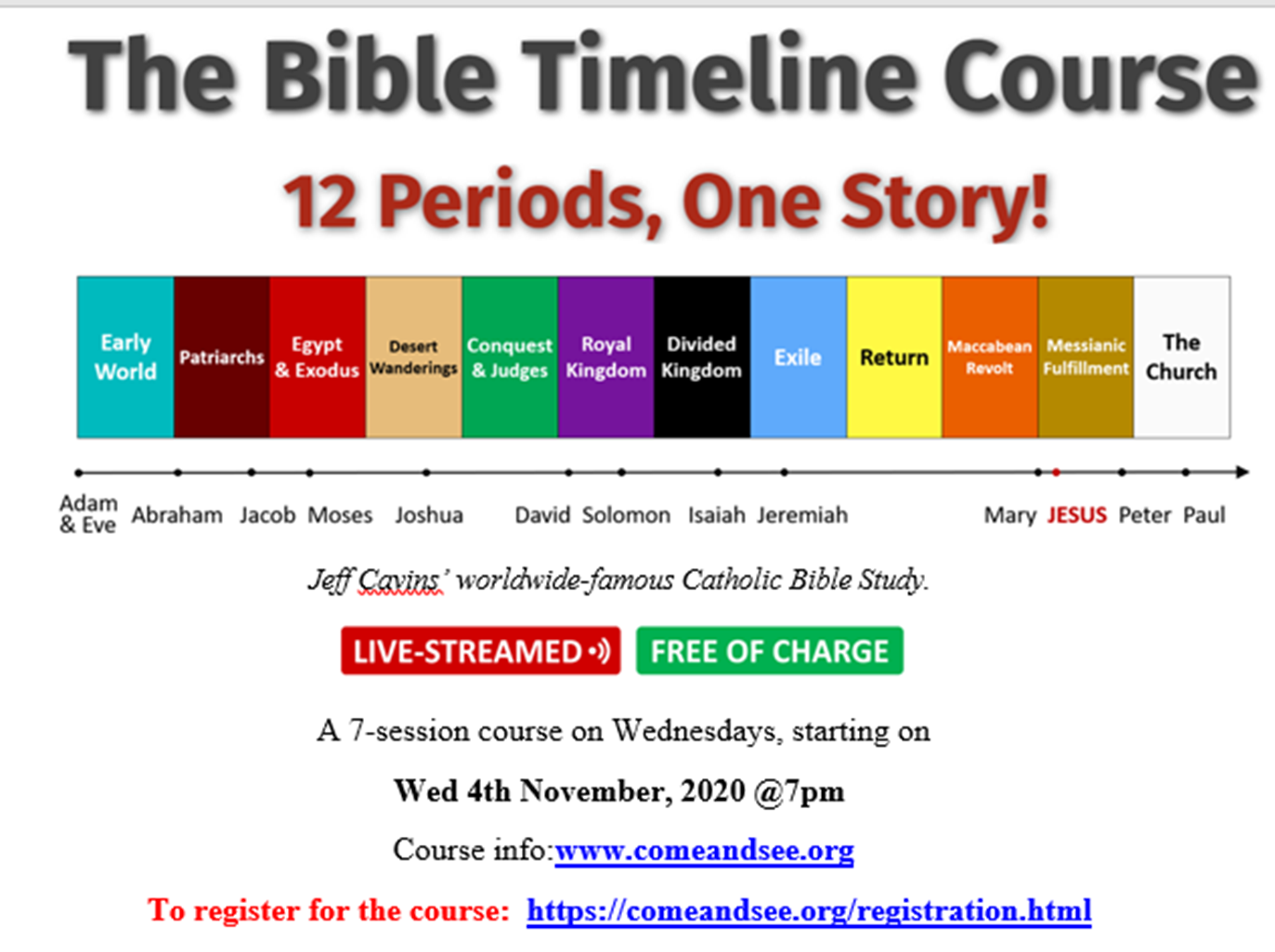 The Bible Timeline Course - Diocese of Westminster